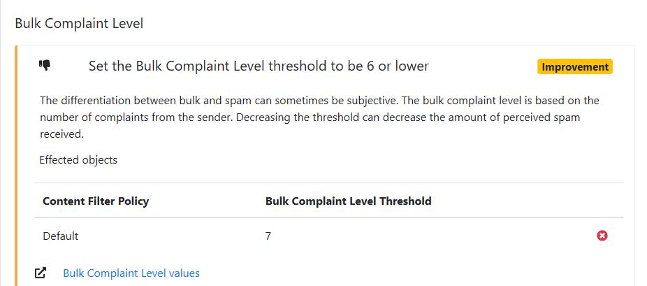 Compliant Level