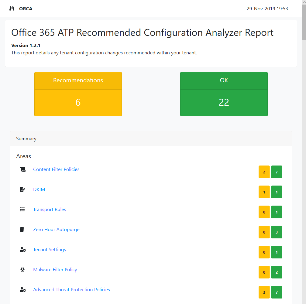 Configuration Analyzer Report